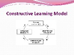 constructivism-learning-theory-4-728