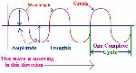 transverse-waves