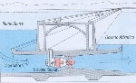 06) centrale a marea