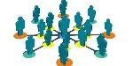 organizacion_circular
