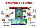 administracin-del-tiempo-con-enfoque-sistmico1-30-638