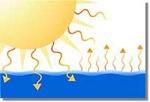 Evaporación_agua