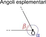angoli-esplementari