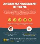 Anger22