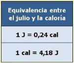 calorias joules