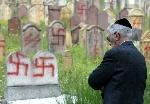 anti jews