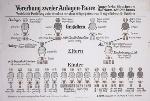 nazi eugenics