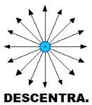 DESCENTRALIZADA