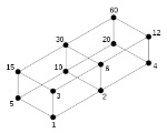 Order Theory