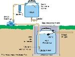 Cisterna y deposito elevado