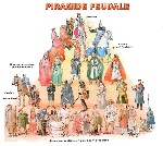 piramidefeudale