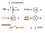 -+++M+a.+Les+symboles+Pile+Moteur+autre+lampe+Lampe+Interrupteur