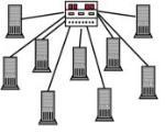 Sistema_distribuido