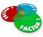6418290_stock-photo-factor-1-2-3-venn-diagram-common-shared-area-intersection