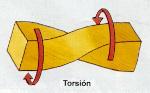 torsion00