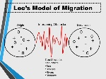 lees-model-of-migration-5-638
