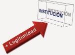 intitucion
