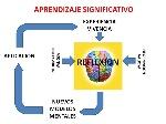Aprendizaje-Significativo-1