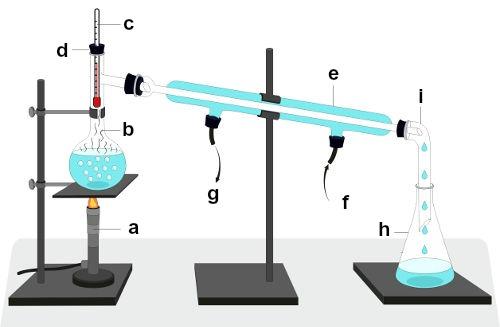 equipamentos de destilacao