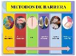 METODOS+DE+BARRERA+Condón+masculino+Condón+femenino+DIU