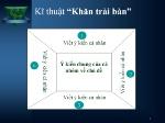 320px-Ky-thuat-khan-trai-ban