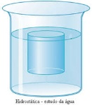 cilindro en agua