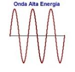 amplitud de energia