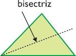 bisectriz