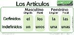 articulos-definidos-indefinidos