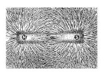 magnetic feild lines