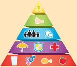 maslow-s-pyramid-vector
