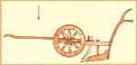 Aratro pesante con le ruote