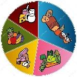 depositphotos_5763099-stock-illustration-healthy-food-plate-chart