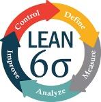 lean 6
