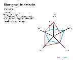 star-profile-1