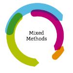 mixed-method.jpg