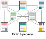 Hipertextooo