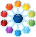 ejemplo-en-blanco-del-diagrama-del-negocio-de-la-relación-diez-radiales-58017268