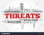 stock-vector-threats-word-cloud-business-concept-278572583