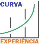 curva aprend