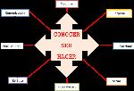 Figura-3-Dimensiones-del-ser-humano-y-los-saberes-competenciales-Elaboracion-propia