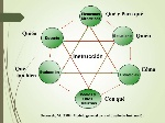 elementos-directrices-2-638