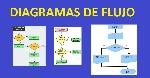 diagramas-de-flujo