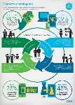 itsitio_infografia-ibm_comerciointeligente