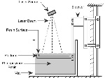 Stereolithography-diagram