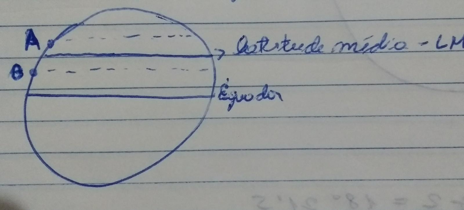 latitudemediamesmohemisferio