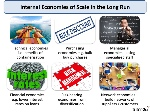 business_scale_economies_examples