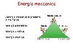 Energia+meccanica+L'energia+meccanica+si+presenta+in+tre+forme_