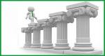 pilares de la educación a distancia