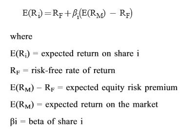 capital asset model